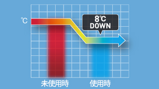 We show chilling effect of up to approximately 8 degrees Celsius