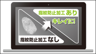 Anti-fingerprint coating