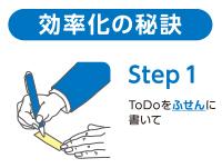 STEP1:ToDoをふせんに書いて