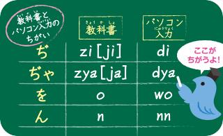教科書準拠のローマ字表で ... : パソコン ローマ字入力表 : すべての講義