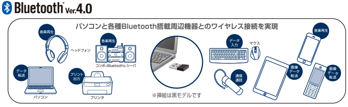 Bluetooth® adapter