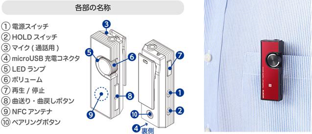 能簡單地固定在領子的周圍或者胸口袋上用背面環形別針