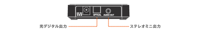 The stereo mini-output supports a variety of AV apparatuses!