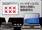 Hardware coding image