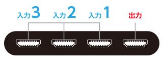 HDMI機器を3台接続できる