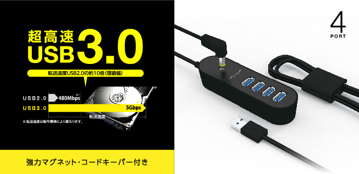 ... 10 times as large as USB 2.0 and can fix in magnet well in steel side