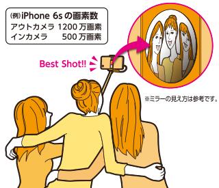 アウトカメラに対応