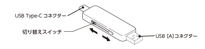 USB Type-C connector and the USB A connector deployment