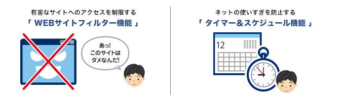 Child net timer