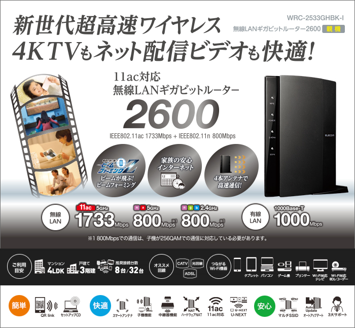 新世代超高速ワイヤレス4KTVもネット配信ビデオもかなり快適!