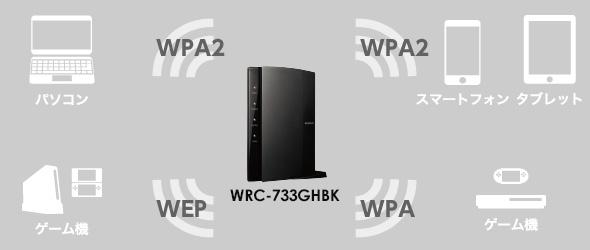 wrc-733ghbk ファームウェア アップデート