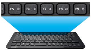13 kinds of multifunction key deployment
