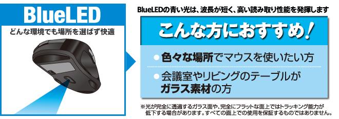 BlueLED gắn kết có thể được sử dụng trong sử dụng bề mặt của vật liệu khác nhau