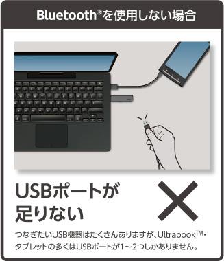 Bluetoothを使用しない場合/USBポートが足りない つなぎたいUSB機器はたくさんありますが、Ultrabook(TM)タブレットの多くは、USBポートが1~2つしかありません。