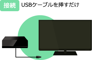We place USB cable
